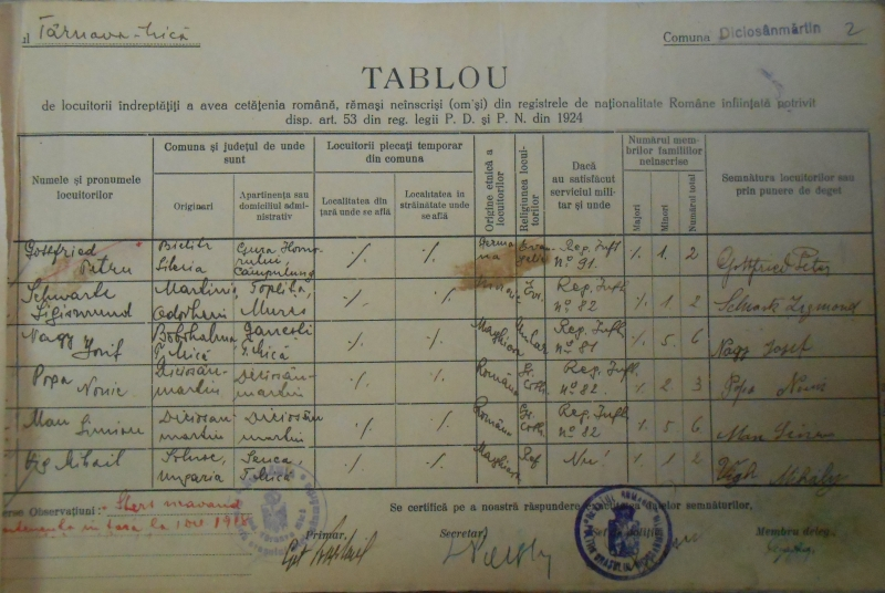 COLLECTING DOCUMENTATION FOR CITIZENSHIP registru cetatenie romana